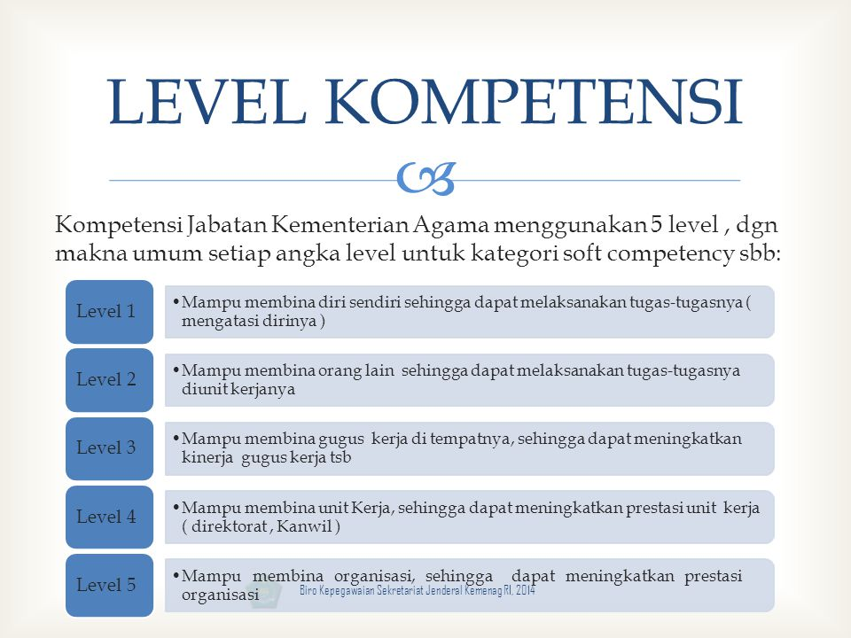 LEVEL KOMPETENSI Kompetensi Jabatan Kementerian Agama menggunakan 5 level , dgn makna umum setiap angka level untuk kategori soft competency sbb: