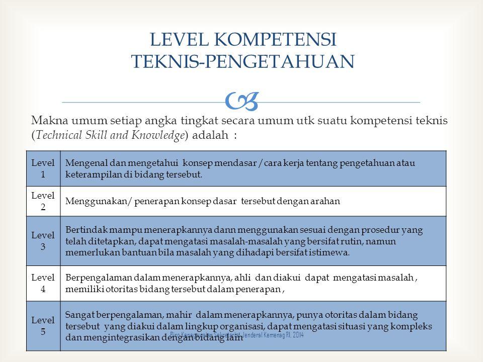 LEVEL KOMPETENSI TEKNIS-PENGETAHUAN