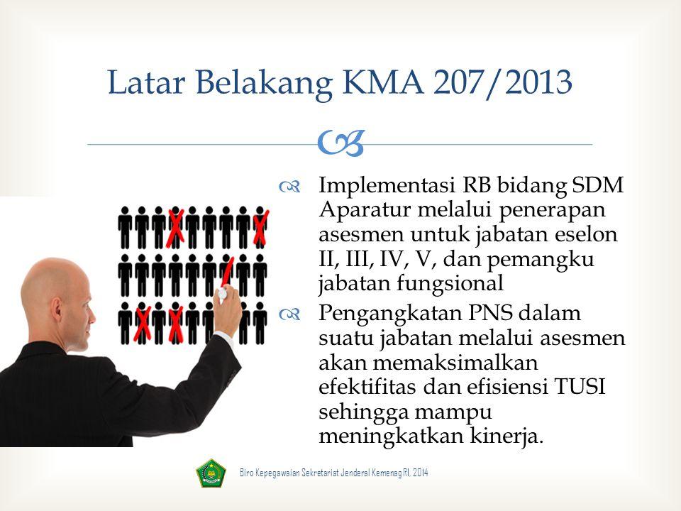 Latar Belakang KMA 207/2013
