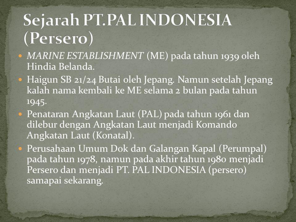 Sejarah PT.PAL INDONESIA (Persero)