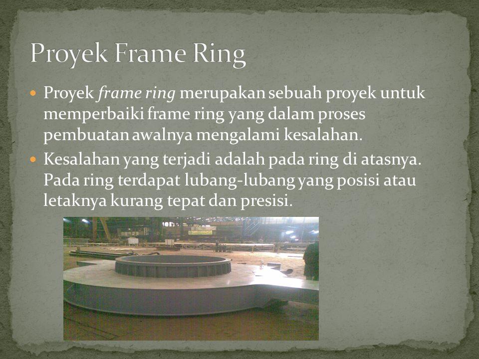 Proyek Frame Ring Proyek frame ring merupakan sebuah proyek untuk memperbaiki frame ring yang dalam proses pembuatan awalnya mengalami kesalahan.