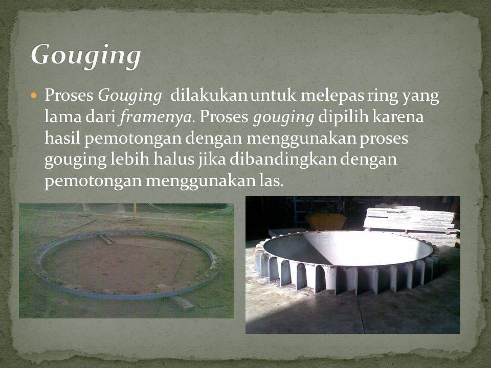 Gouging
