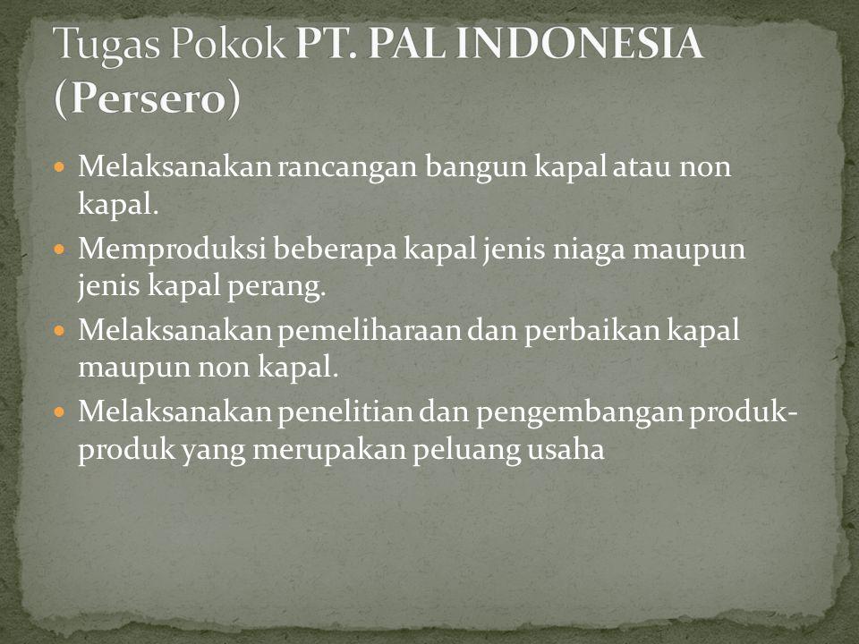 Tugas Pokok PT. PAL INDONESIA (Persero)