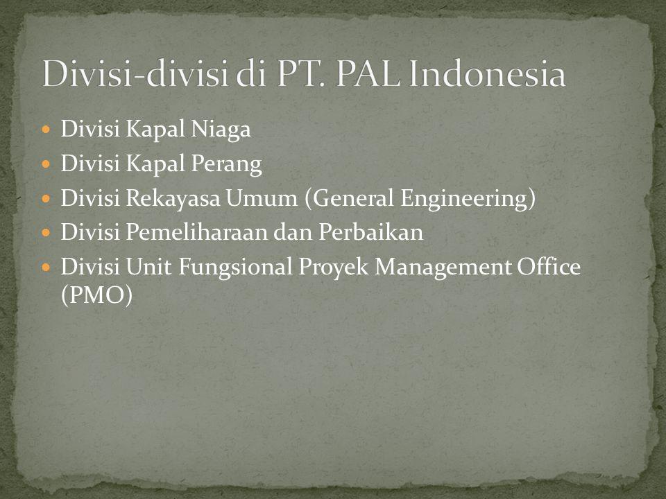 Divisi-divisi di PT. PAL Indonesia
