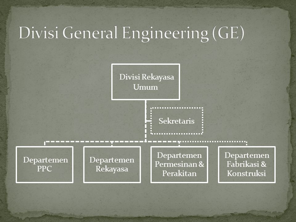 Divisi General Engineering (GE)