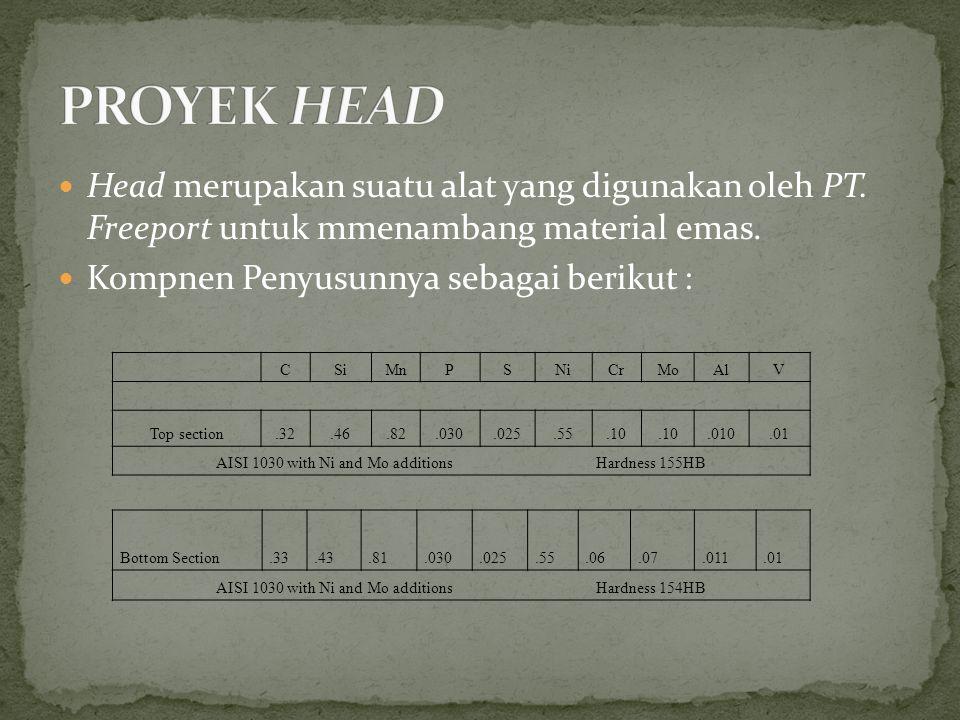PROYEK HEAD Head merupakan suatu alat yang digunakan oleh PT. Freeport untuk mmenambang material emas.