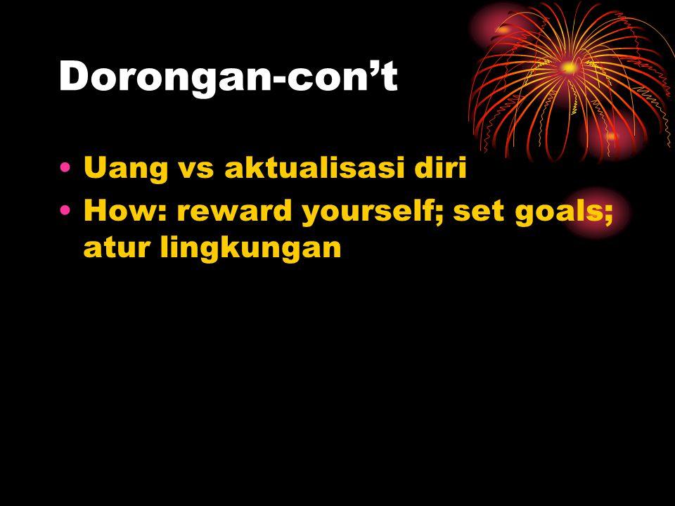 Dorongan-con't Uang vs aktualisasi diri