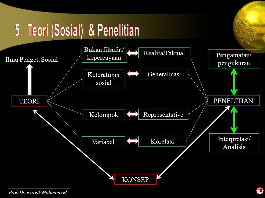 5. Teori (Sosial) & Penelitian