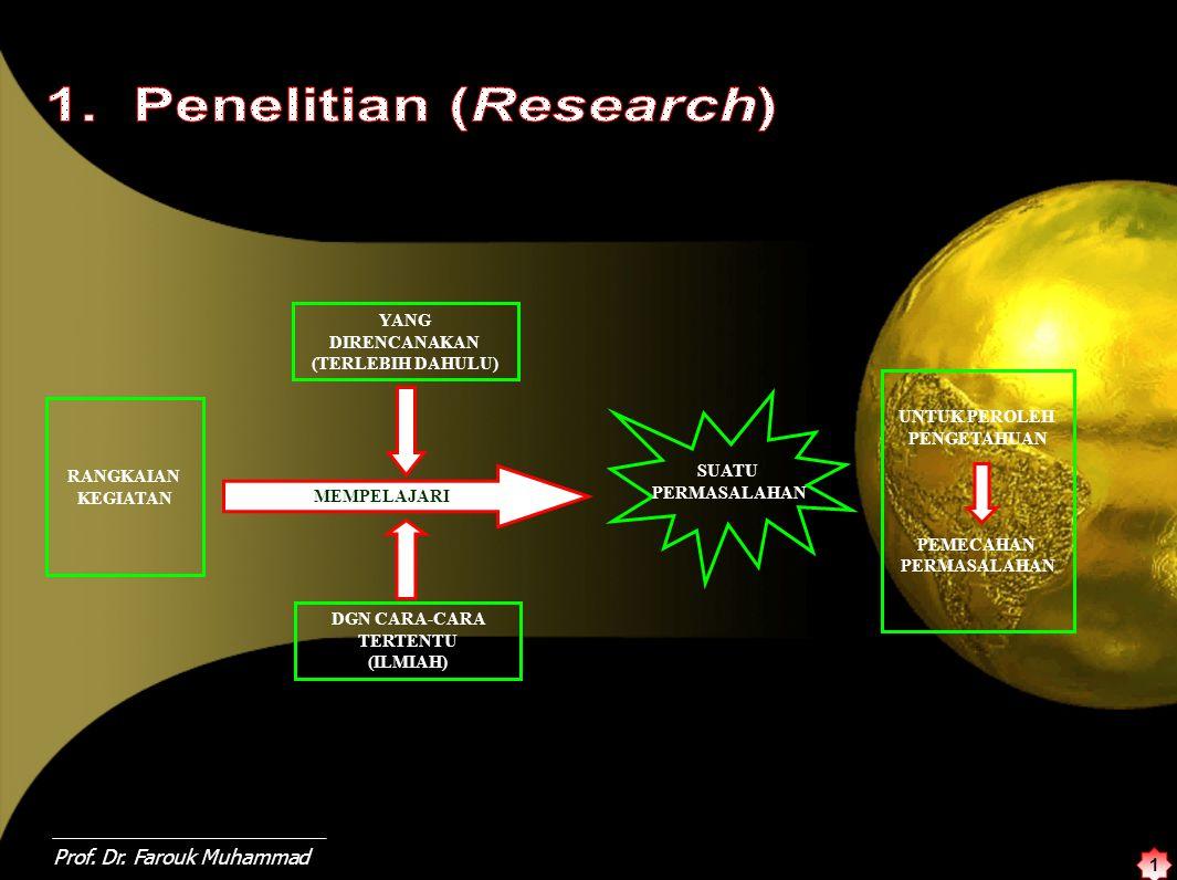 1. Penelitian (Research)