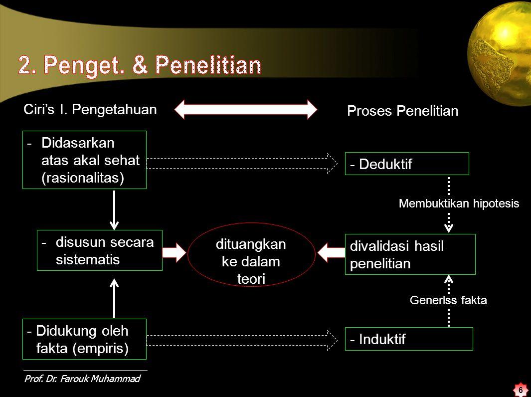 2. Penget. & Penelitian Ciri's I. Pengetahuan Proses Penelitian