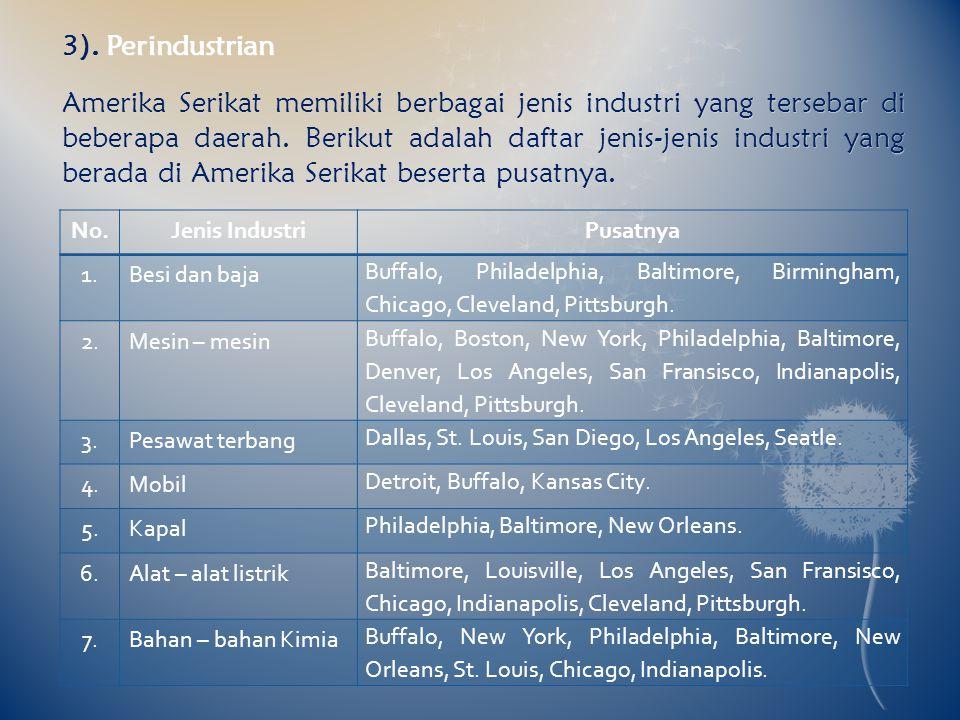 3). Perindustrian