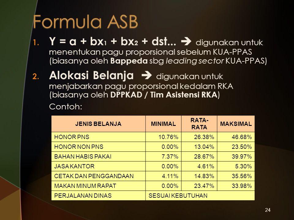 Formula ASB