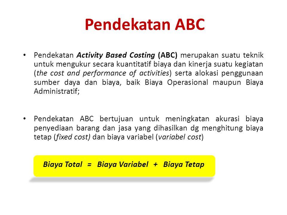 Pendekatan ABC