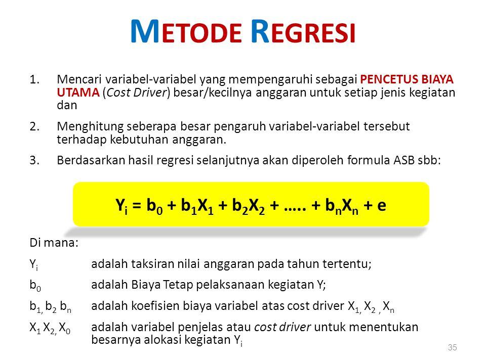 METODE REGRESI Yi = b0 + b1X1 + b2X2 + ….. + bnXn + e