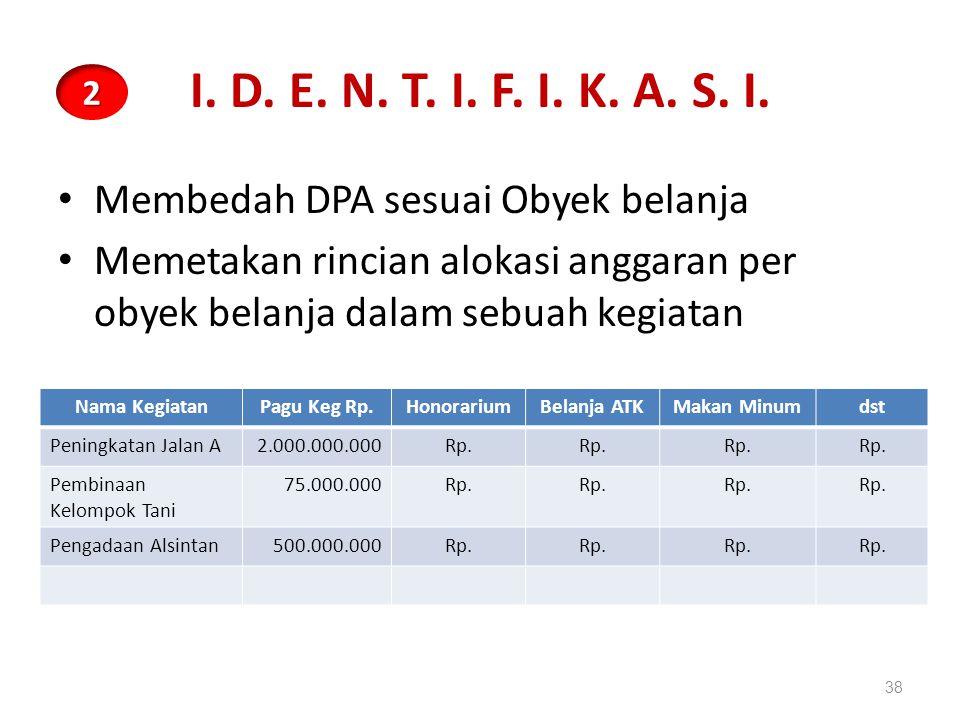 I. D. E. N. T. I. F. I. K. A. S. I. Membedah DPA sesuai Obyek belanja
