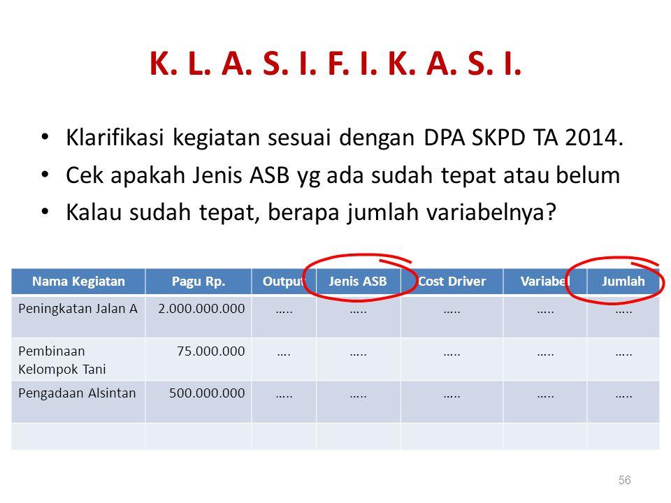 K. L. A. S. I. F. I. K. A. S. I. Klarifikasi kegiatan sesuai dengan DPA SKPD TA 2014. Cek apakah Jenis ASB yg ada sudah tepat atau belum.