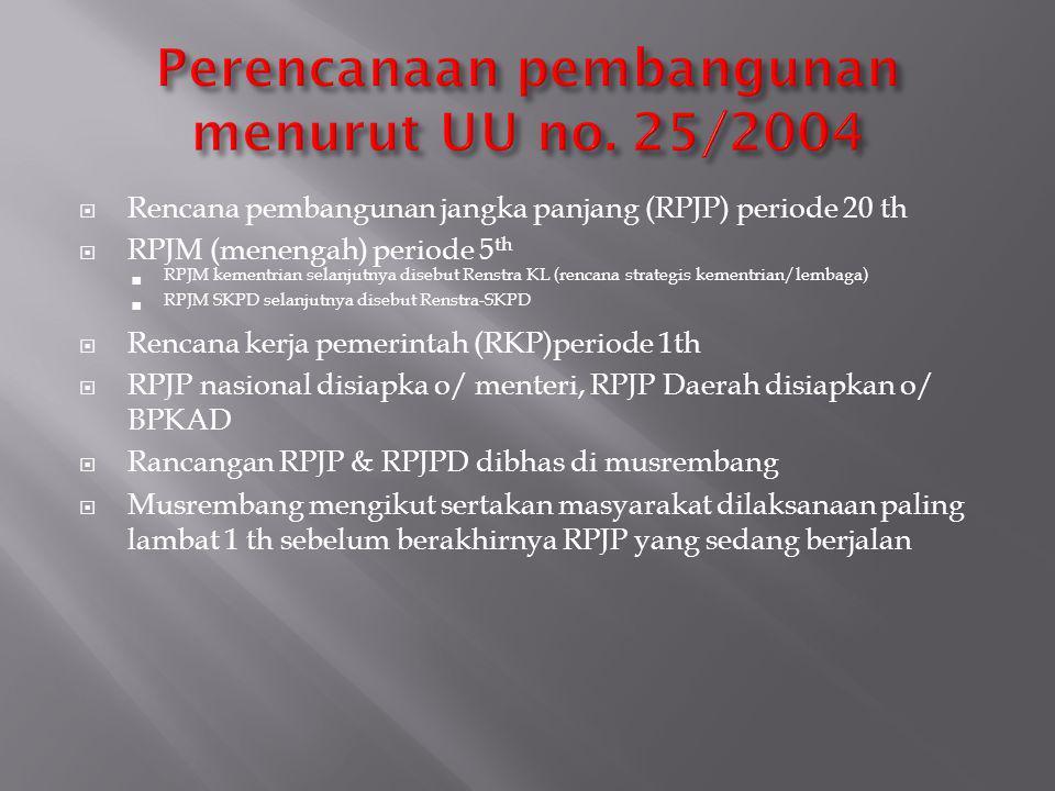 Perencanaan pembangunan menurut UU no. 25/2004