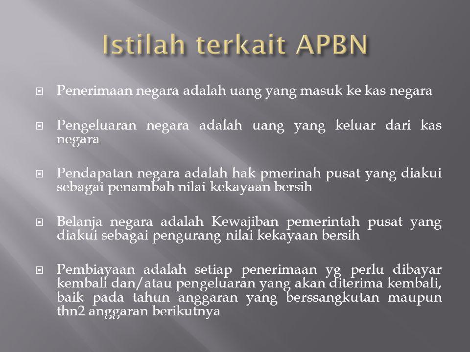 Istilah terkait APBN Penerimaan negara adalah uang yang masuk ke kas negara. Pengeluaran negara adalah uang yang keluar dari kas negara.