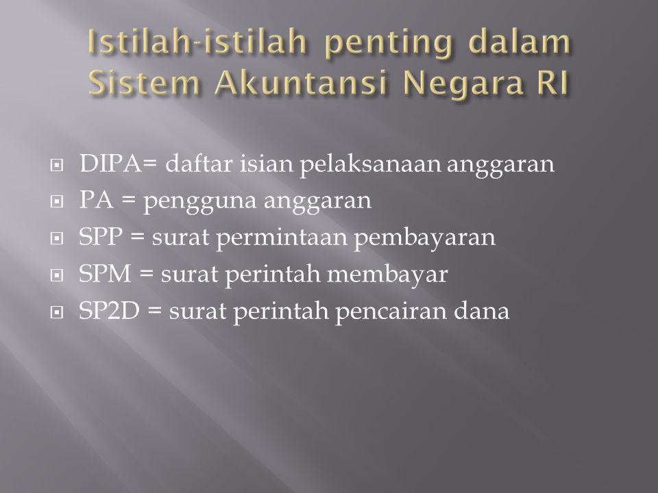 Istilah-istilah penting dalam Sistem Akuntansi Negara RI