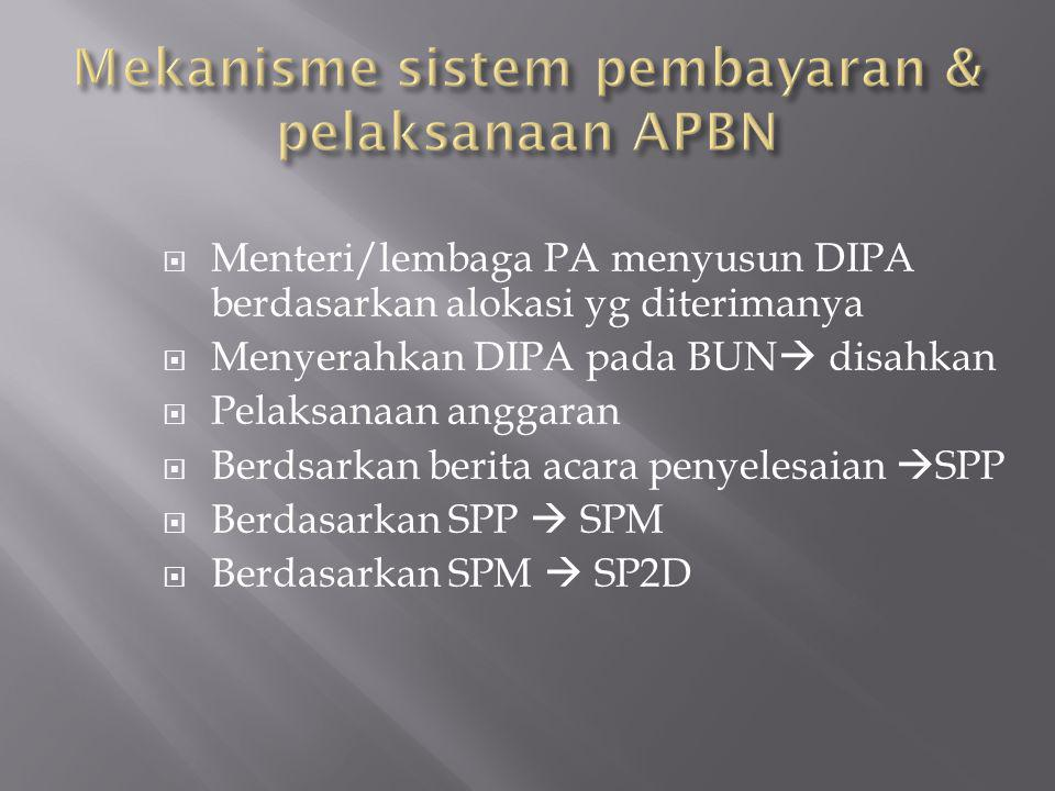 Mekanisme sistem pembayaran & pelaksanaan APBN
