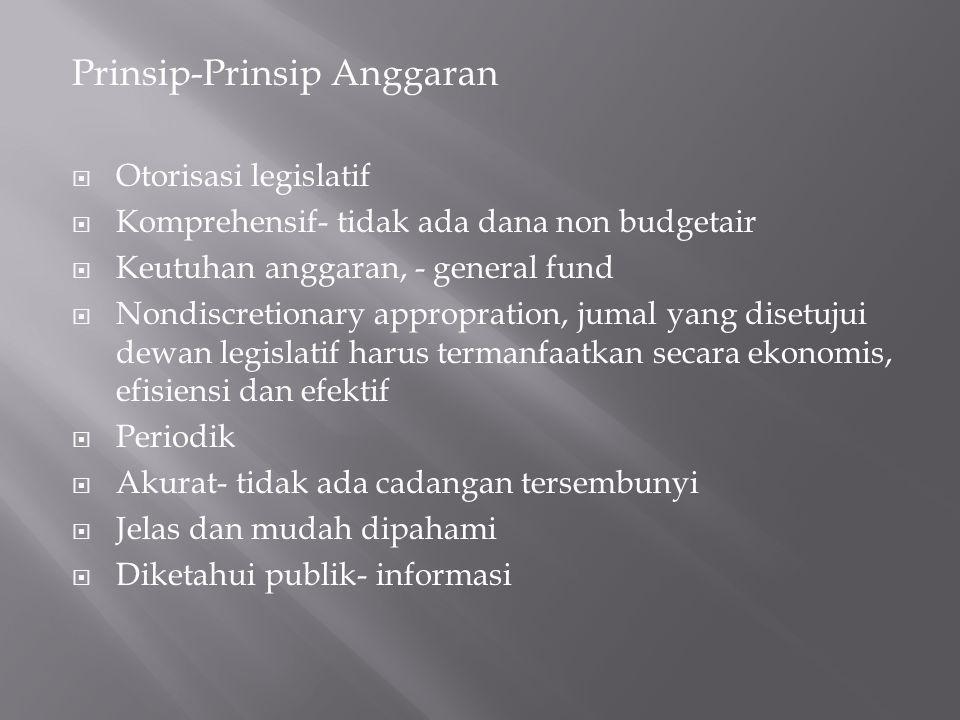 Prinsip-Prinsip Anggaran