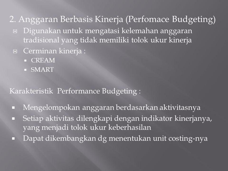 2. Anggaran Berbasis Kinerja (Perfomace Budgeting)