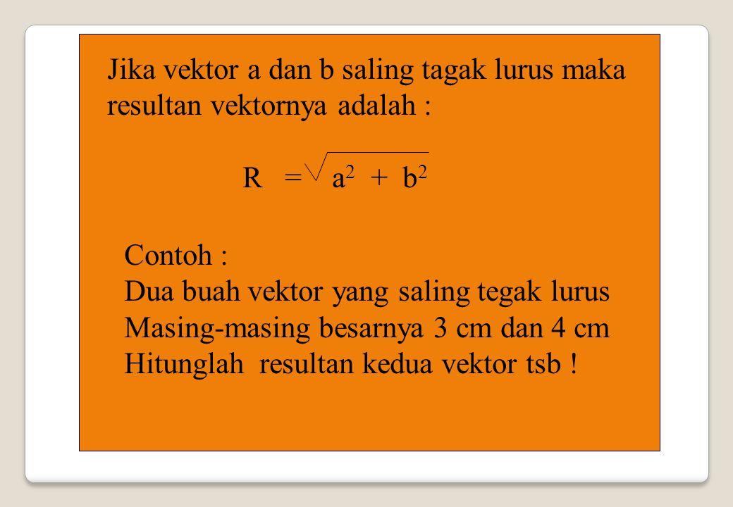 Jika vektor a dan b saling tagak lurus maka