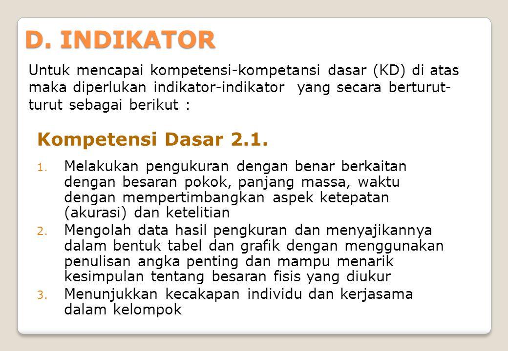 D. INDIKATOR Kompetensi Dasar 2.1.