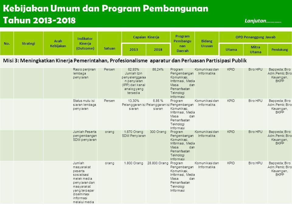 Kebijakan Umum dan Program Pembangunan Tahun 2013-2018