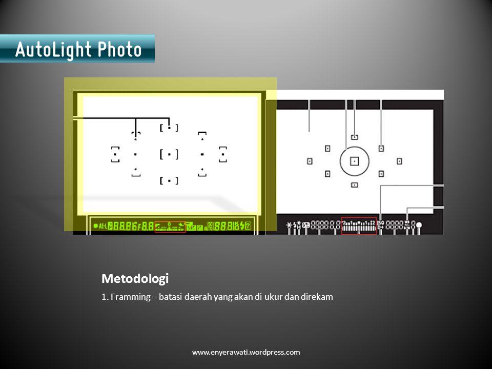 Metodologi 1. Framming – batasi daerah yang akan di ukur dan direkam