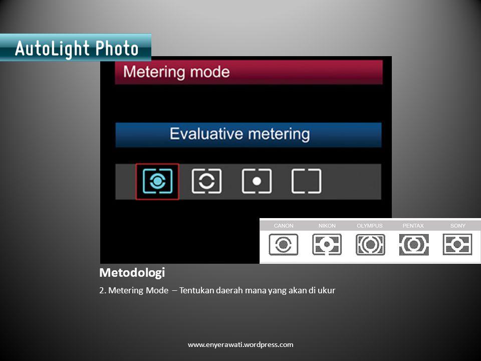 Metodologi 2. Metering Mode – Tentukan daerah mana yang akan di ukur