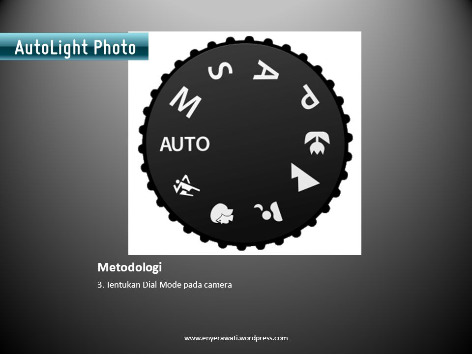 Metodologi 3. Tentukan Dial Mode pada camera