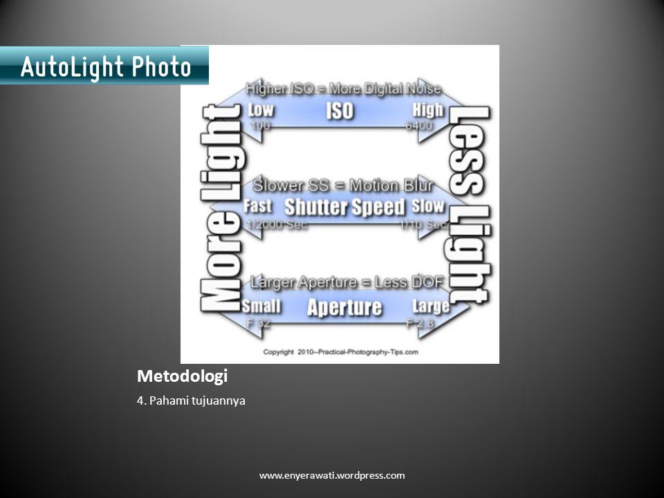 Metodologi 4. Pahami tujuannya www.enyerawati.wordpress.com