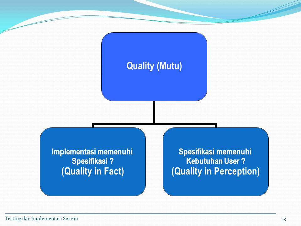 Testing dan Implementasi Sistem