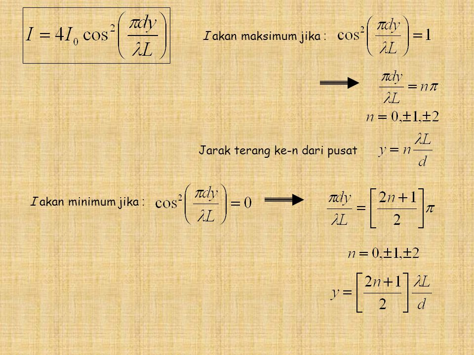 I akan maksimum jika : Jarak terang ke-n dari pusat I akan minimum jika :