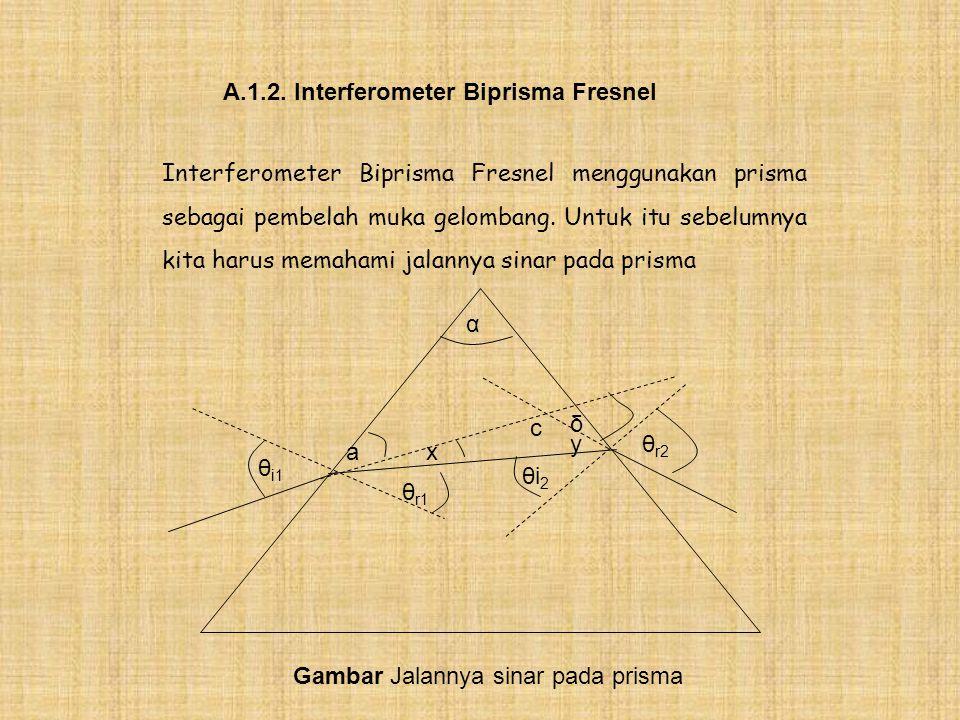 A.1.2. Interferometer Biprisma Fresnel