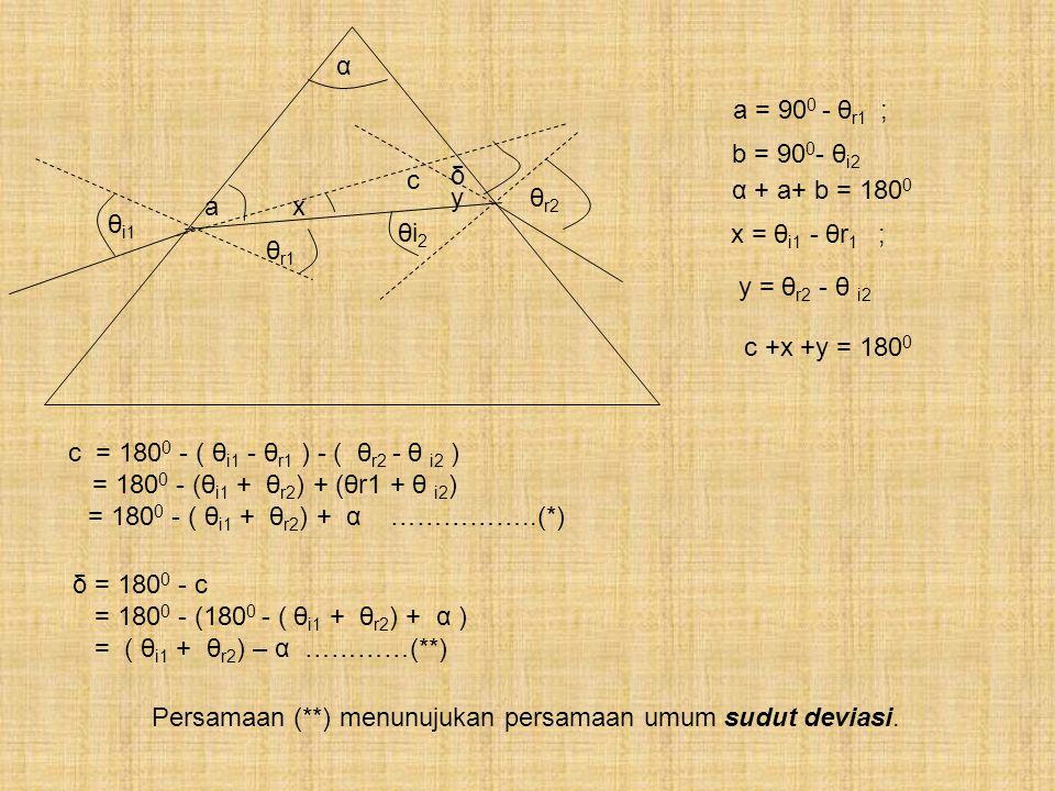 a = 900 - θr1 ; b = 900- θi2. c. δ. α + a+ b = 1800. y. θr2. a. x. θi1. θi2. x = θi1 - θr1 ;