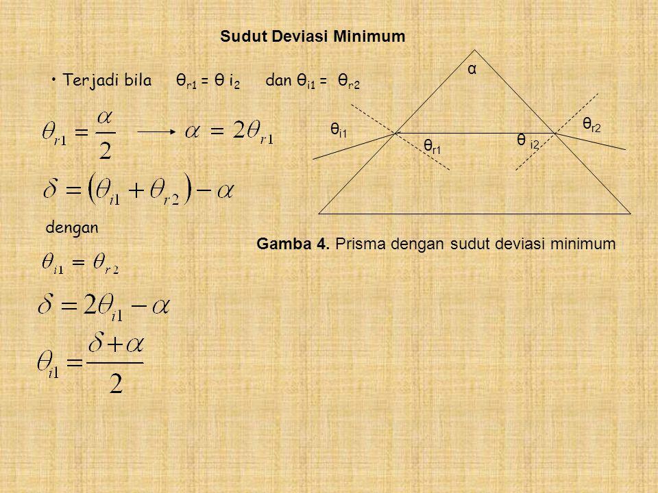 Gamba 4. Prisma dengan sudut deviasi minimum