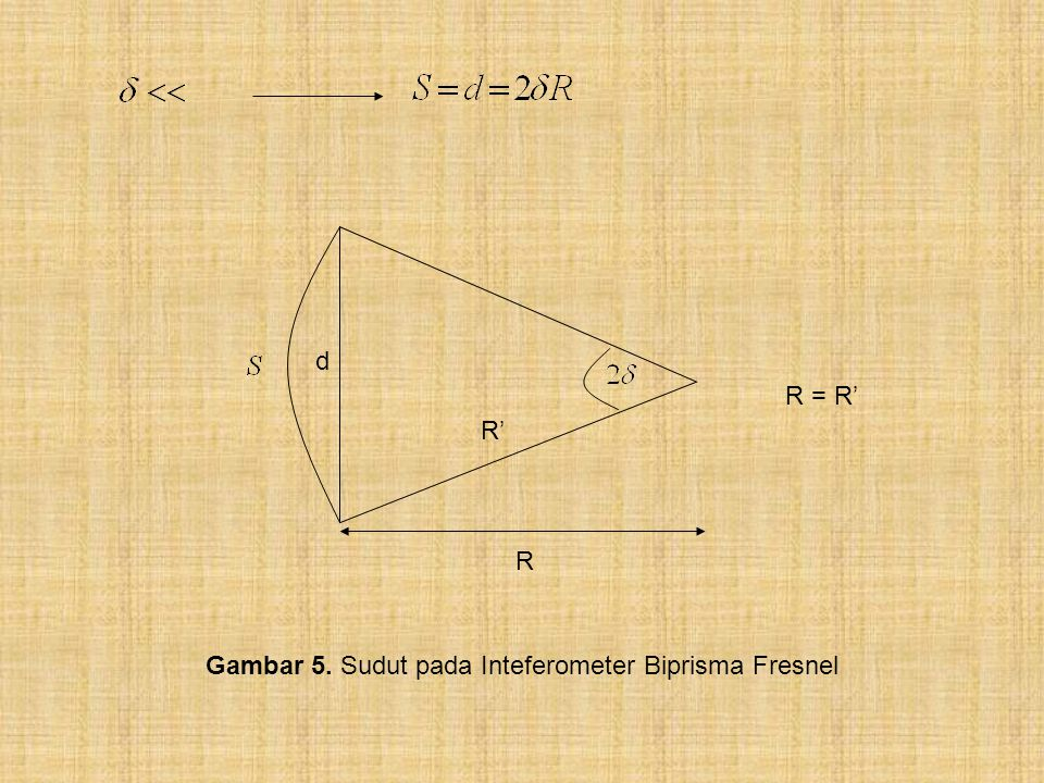 Gambar 5. Sudut pada Inteferometer Biprisma Fresnel