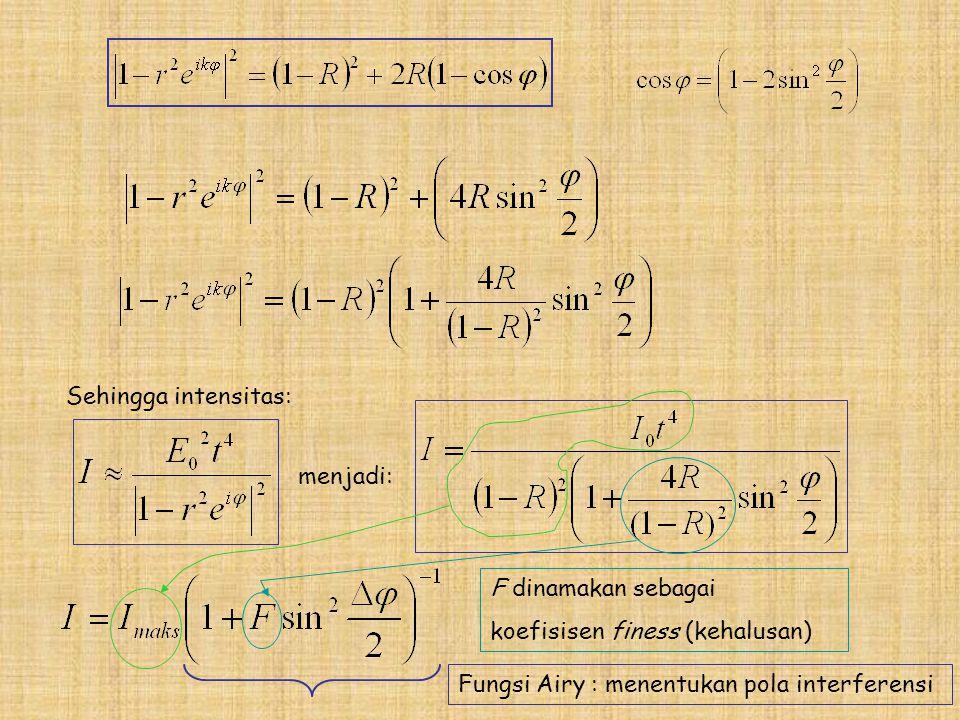 Sehingga intensitas: menjadi: F dinamakan sebagai.