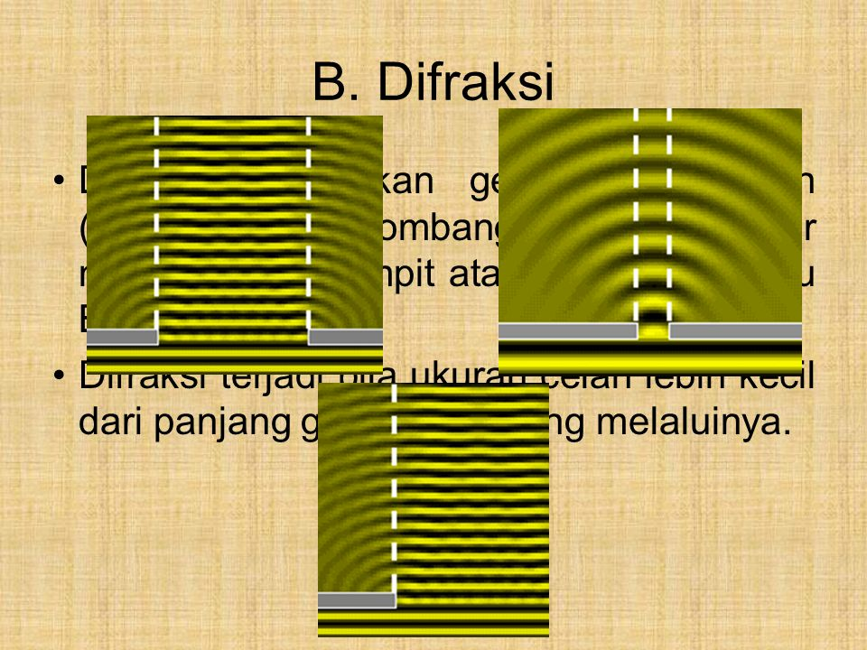B. Difraksi Difraksi merupakan gejala pembelokan (penyebaran) gelombang ketika menjalar melalui celah sempit atau tepi tajam suatu Benda.