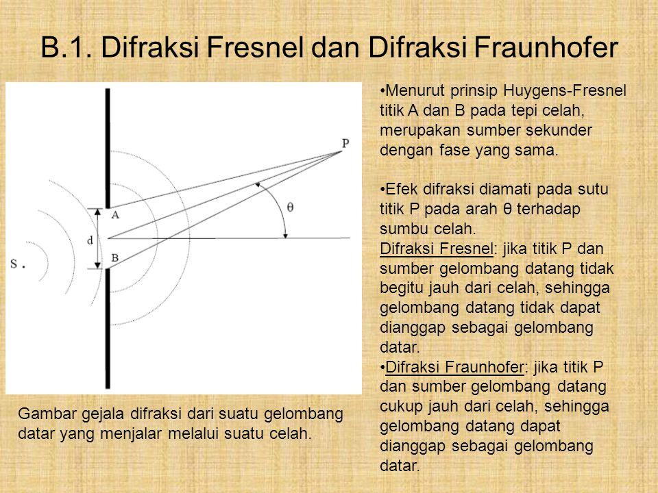 B.1. Difraksi Fresnel dan Difraksi Fraunhofer