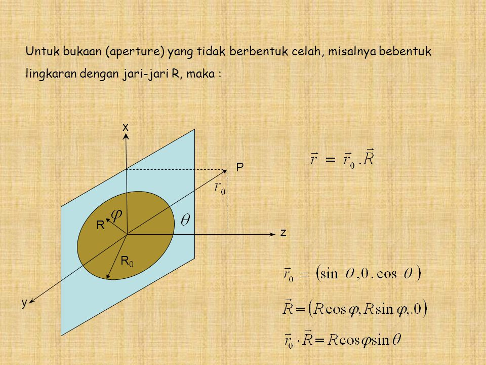 Untuk bukaan (aperture) yang tidak berbentuk celah, misalnya bebentuk lingkaran dengan jari-jari R, maka :