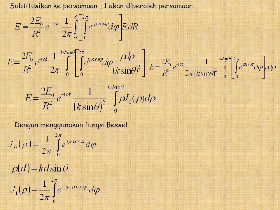 Subtitusikan ke persamaan …1 akan diperoleh persamaan