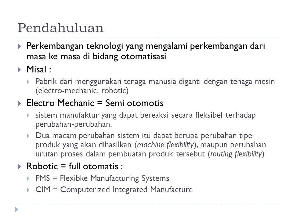 Pendahuluan Perkembangan teknologi yang mengalami perkembangan dari masa ke masa di bidang otomatisasi.