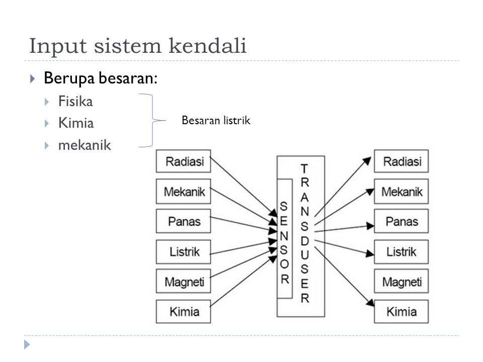 Input sistem kendali Berupa besaran: Fisika Kimia mekanik