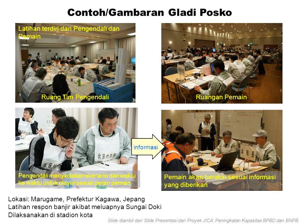 Contoh/Gambaran Gladi Posko