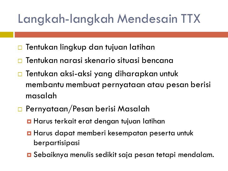 Langkah-langkah Mendesain TTX