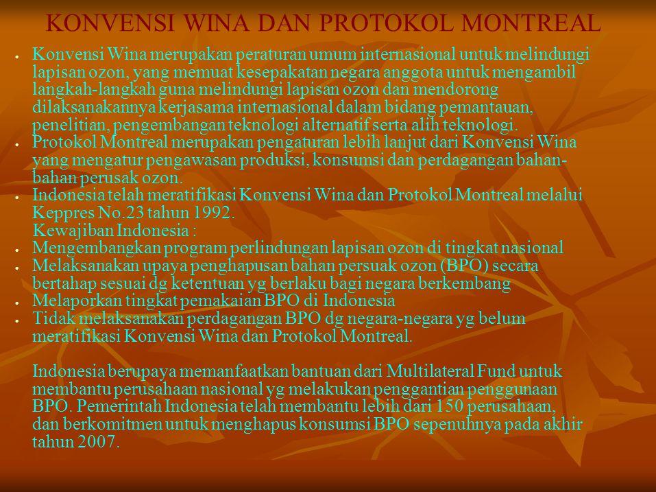 KONVENSI WINA DAN PROTOKOL MONTREAL