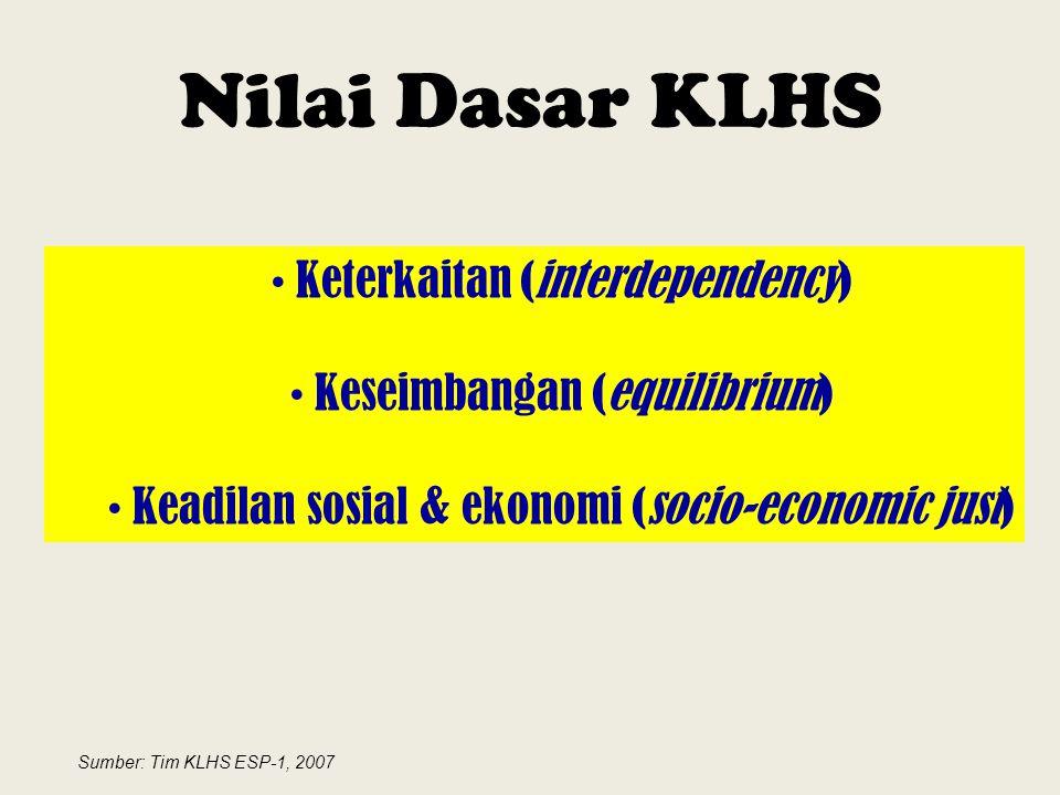 Nilai Dasar KLHS Keterkaitan (interdependency)